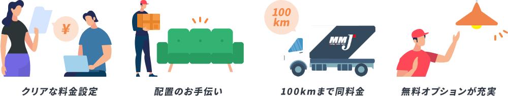クリアな料金設定、配置のお手伝い、100kmまで同料金、無料オプションが充実